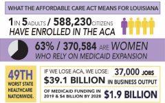 Voters ask senators to reconsider ACA repeal