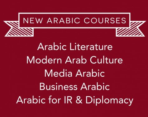 Requests from students lead to new Arabic minor