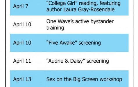 Sexual assault awareness month brings events, discussion
