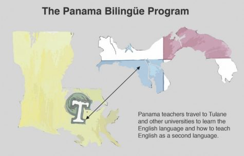 Tulane participates in Panama Bilingüe language program