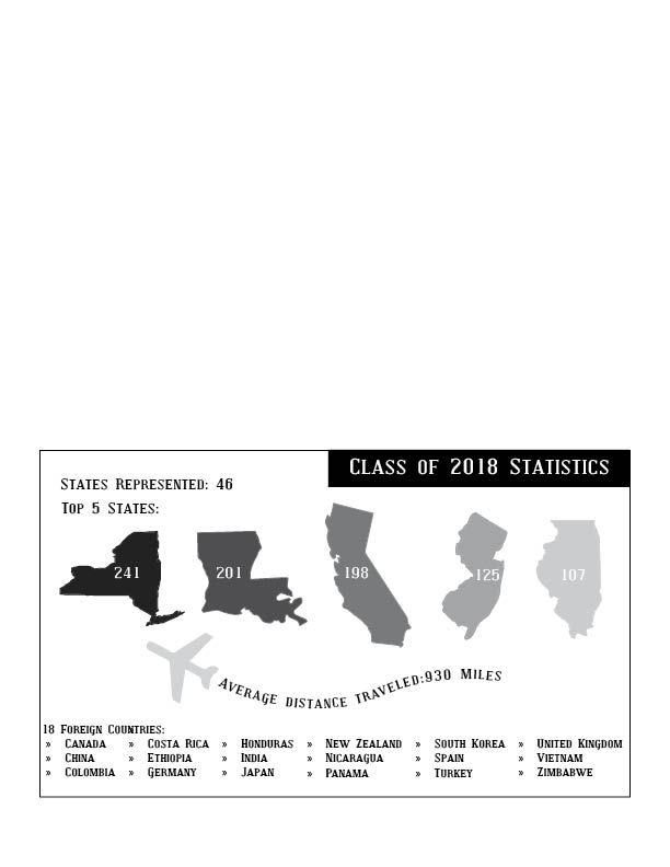 New York, Louisiana, California, New Jersey and Illinois are the top 5 represented states from the class of 2018