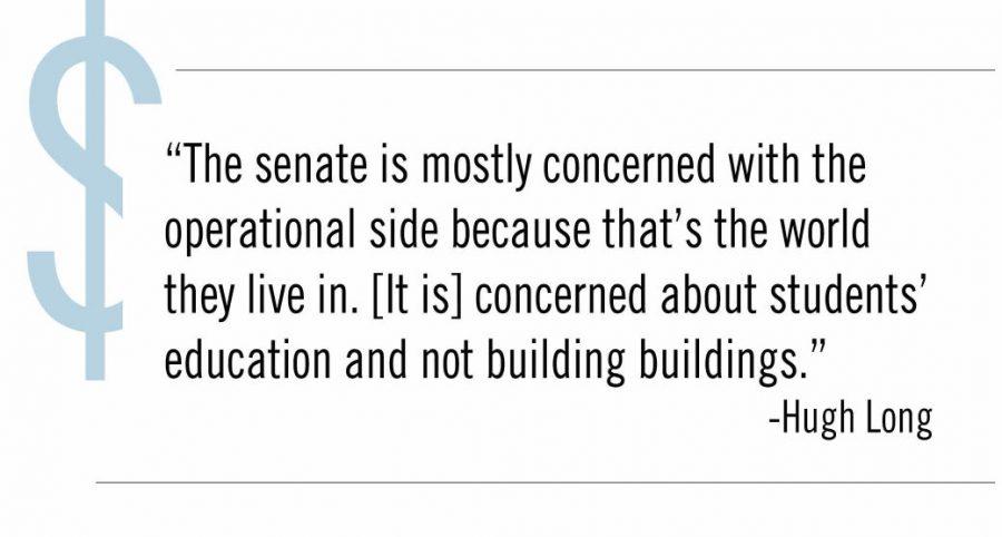 Tulane+runs+annual+%2415-20+million+deficit%2C+Fitts+announces+to+University+Senate