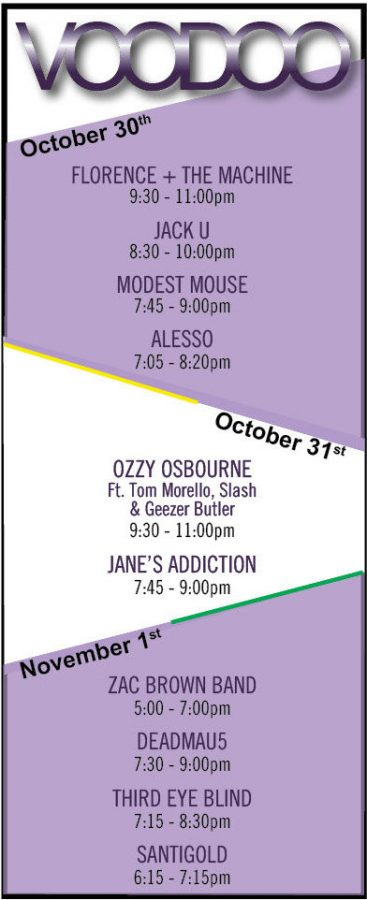 Voodoo+will+be+this+Halloween+weekend.+Headliners+include+Florence+%2B+the+Machine%2C+Chance+the+Rapper+and+Jack+%C3%9C.
