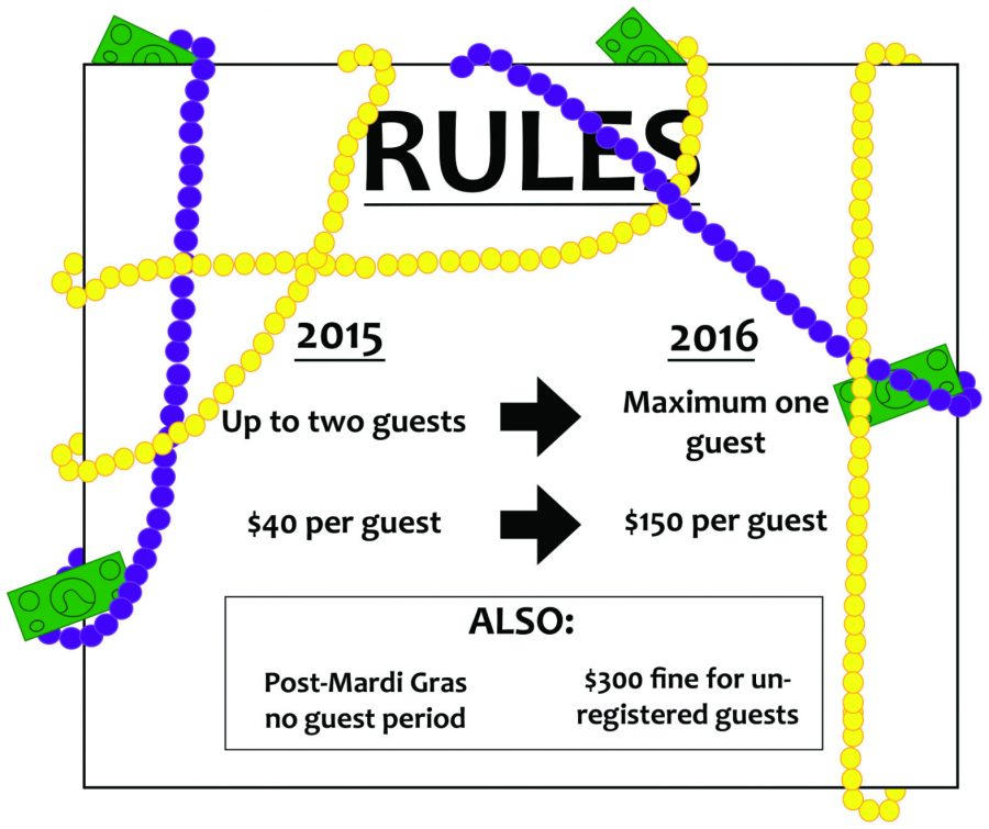Mardi+Gras+guest+policy+revised