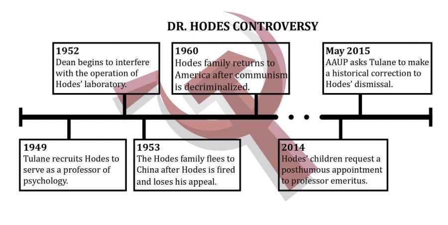 Family of fired professor seeks historical correction