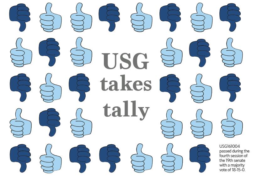 USG+says+%27yes%27+to+publishing+senators%27+individual+votes