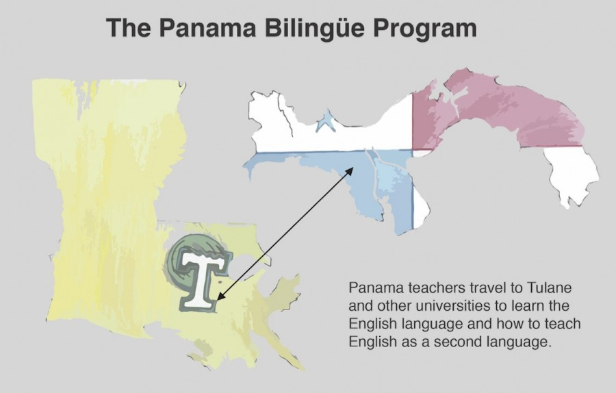 Tulane participates in Panama Bilingüe language program
