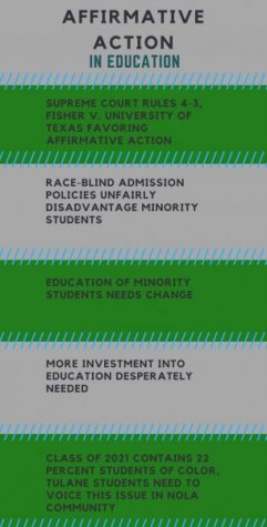 Affirmative action critical for representation in universities