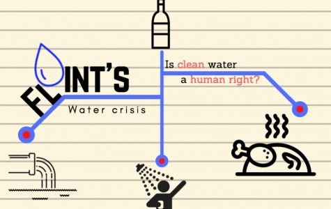 Flint water crisis rooted in environmental racism
