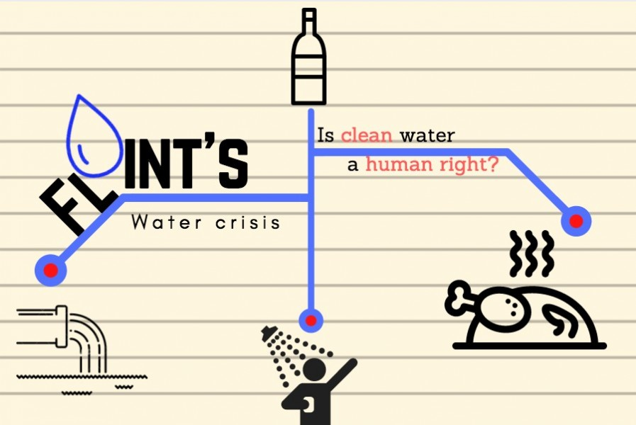 Flint+water+crisis+rooted+in+environmental+racism