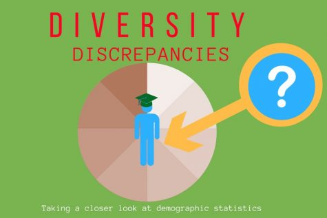 Diversity Discrepancies: Admission data reveals missing  numbers in Tulane's most diverse class