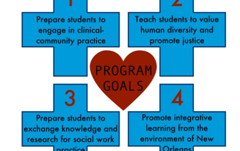 School of Social Work introduces street-level health care