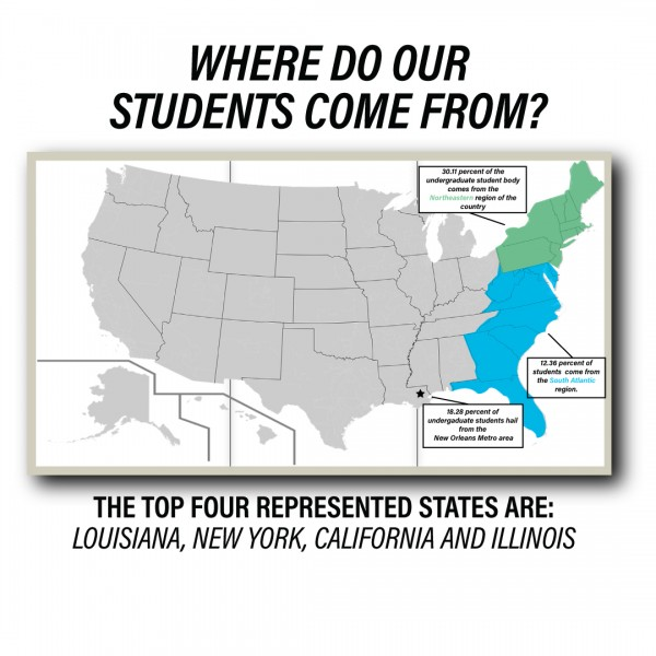 The top four represented states in Tulane's student body are New York, California, Louisiana and Illinois.