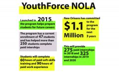 City's agreement with YouthForce NOLA prioritizes student success