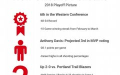 New Orleans Pelicans gear up for playoffs, take on Portland Trail Blazers