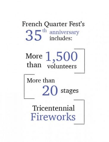 French Quarter Fest is the largest free festival in the South.