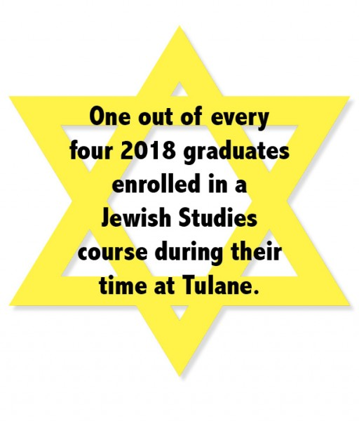 Jewish studies department aims for expansion, attempts to reach more people
