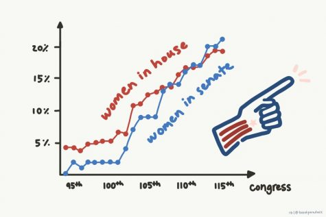 Women's wave in midterm elections is monumental for Americans