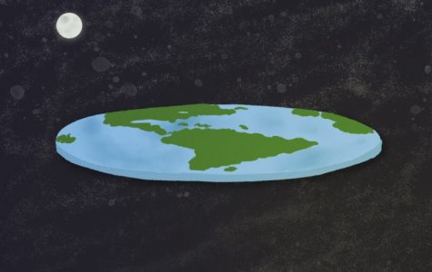 FULLABALOO: Tulane researchers make groundbreaking discovery that supports Flat Earth theory