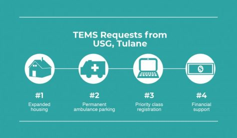 TEMS partners with USG to expand resources, rebrand after shutdown