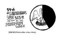 Louisiana legislature holding back on minimum wage