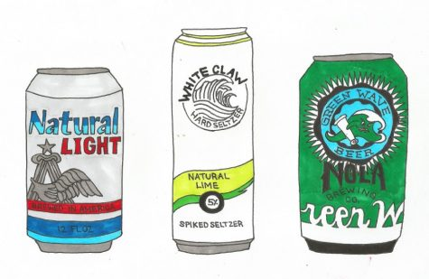 Which tailgate drink are you?
