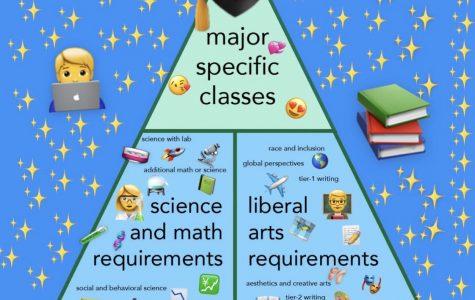General education is vital, despite bad reputation
