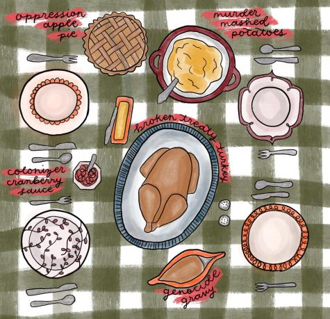 thanksgiving and colonization