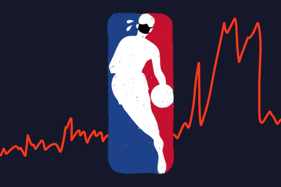 The NBA has seen a significant rise in COVID-19 cases this month.