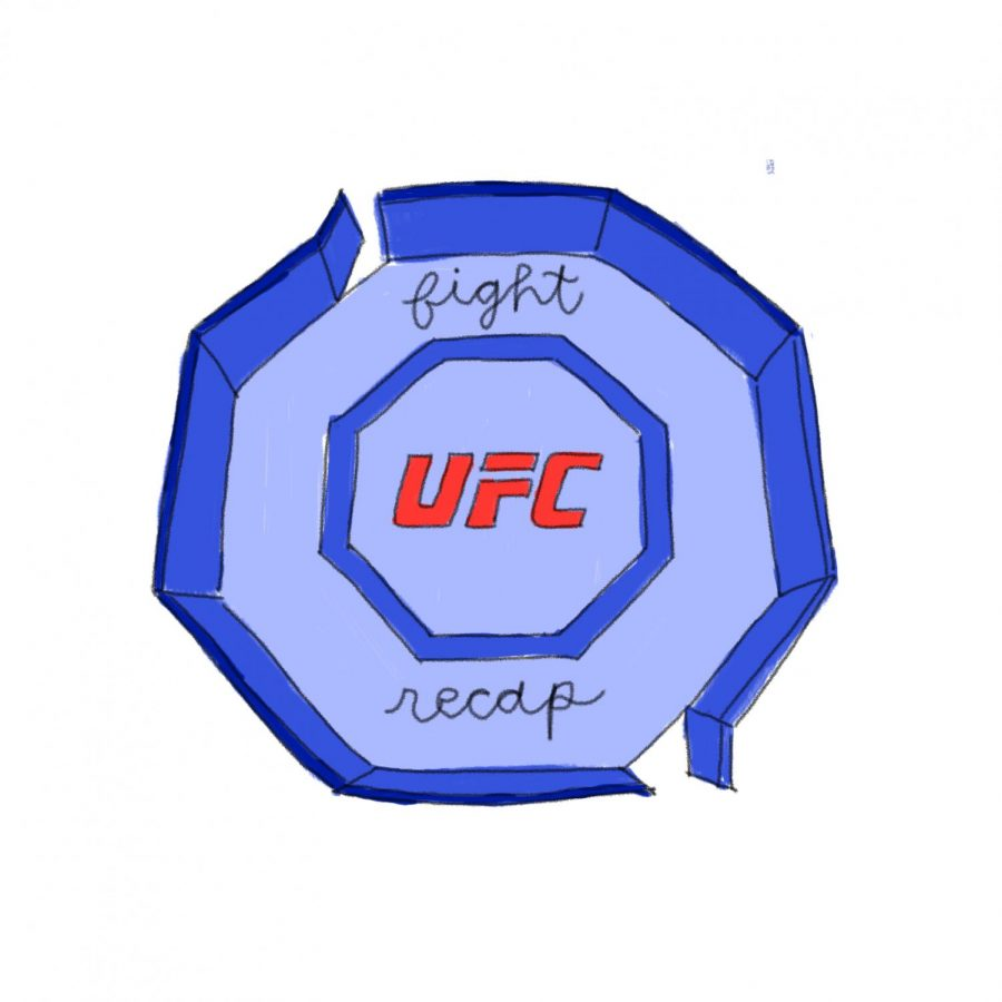 Dustin+Poirier+knocks+out+Conor+McGregor+at+UFC+257