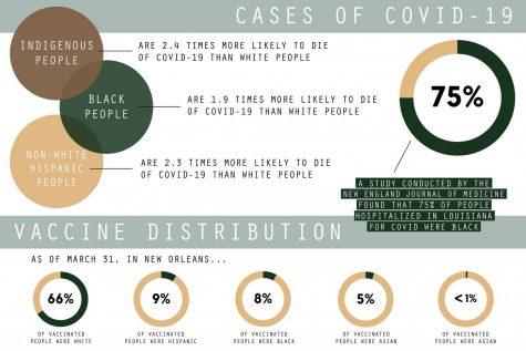 vaccine healthcare infographic