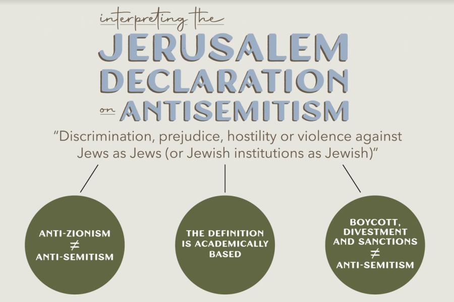OPINION   Jerusalem Declaration on Antisemitism presents improvement, not end goal